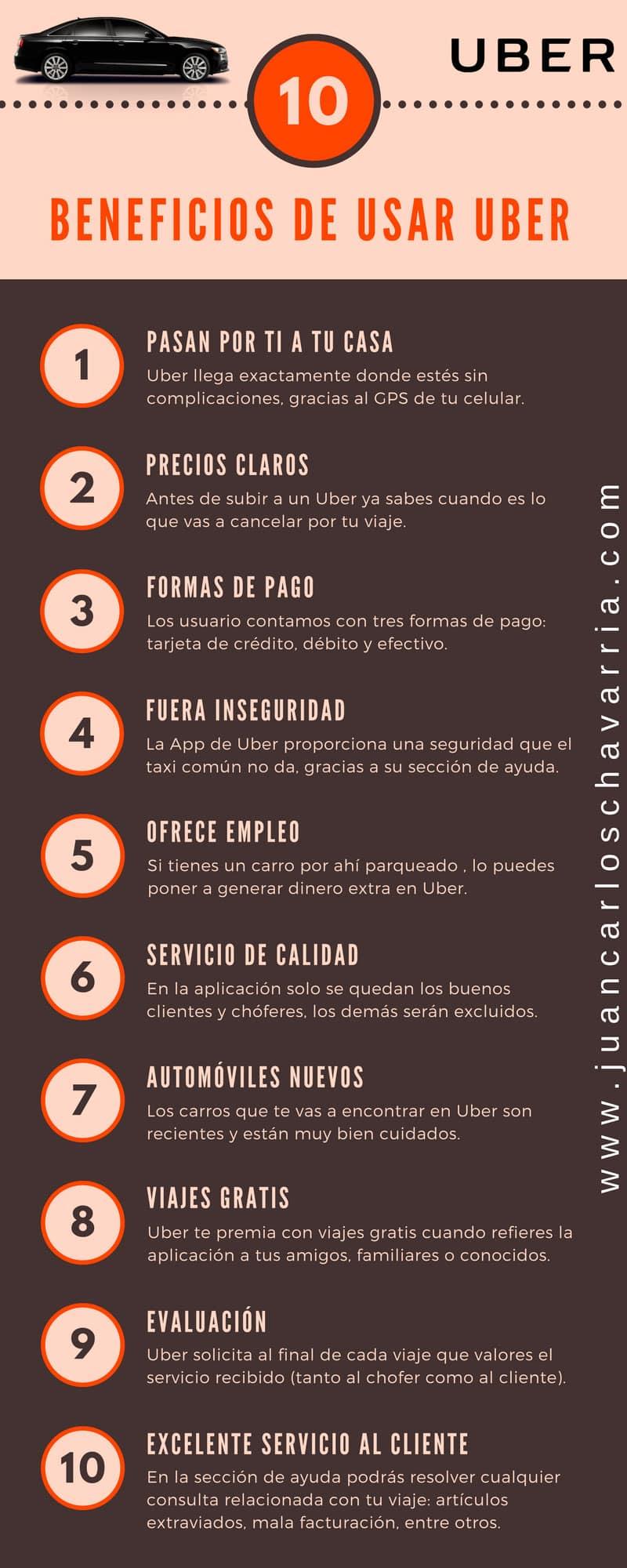 Beneficios de Utilizar Uber en Costa Rica