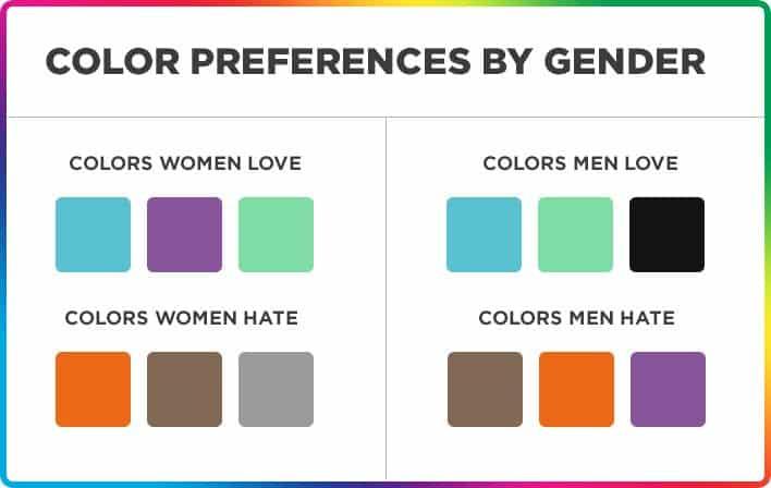 colores preferidos por las personas