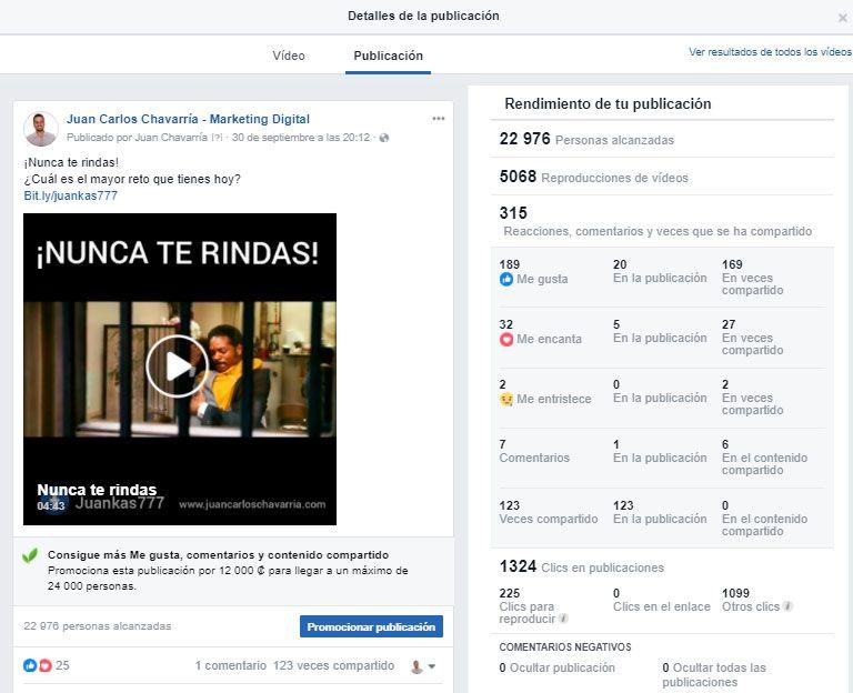 estadísticas de compromiso en los videos de facebook